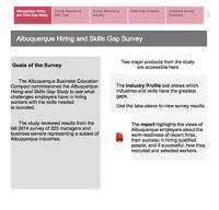 Albuquerque Hiring graphs